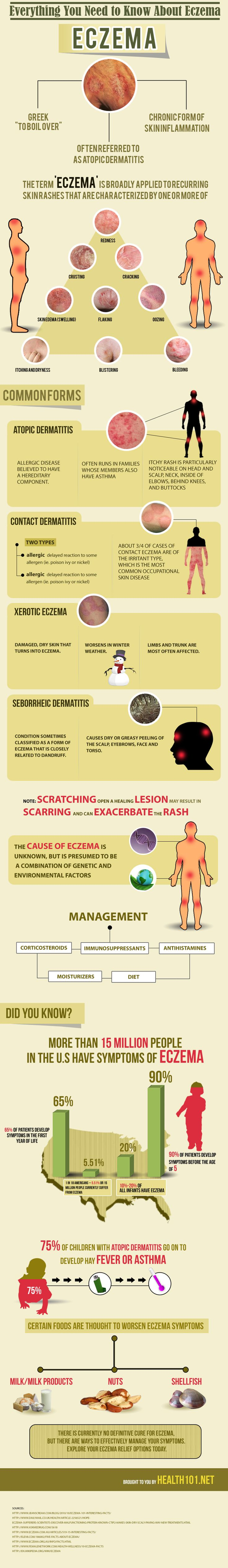 Eczema is chronic skin inflammation that appears in various forms of skin swelling, redness, itching and dryness, flaking, crusting, blistering, oozing, and bleeding. Here is an infographic that points out some important facts to about this irritating skin condition.
