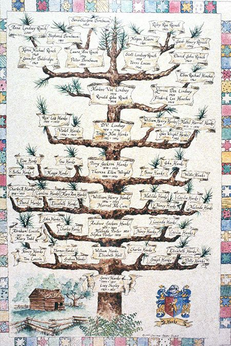 ::FAMILY TREE:: #FamilyTree #LDSFamilySearch