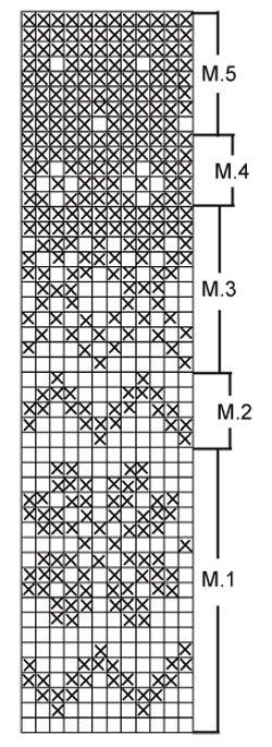 "Nordic Paws / DROPS 102-42 - DROPS koiran norjalaisneule ""Karisma""-langasta. - Free pattern by DROPS Design"