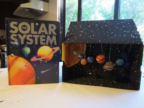 edible solar system project ideas - photo #19