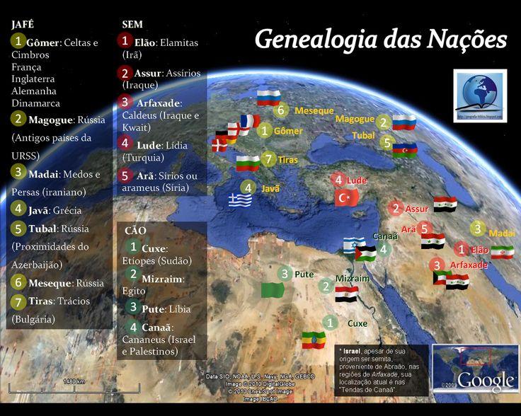 O ponto de encontro dos amigos da História e Geografia Bíblica