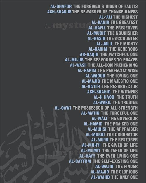 99 Names of Allah in english with translation