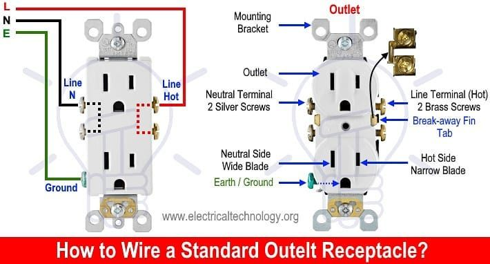 How To Wire And Install A Socket Outlet Receptacle Https Bit Ly 2wxhsky Outlet Wiring Electronics Components Electronic Engineering