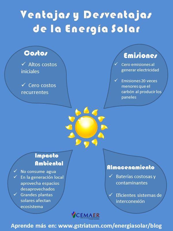 Infografia Sobre Las Ventajas Y Desventajas De La Energia Solar Fotovoltaica Energia Solar Energia Energia Sustentable