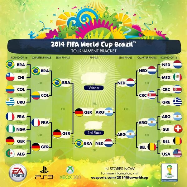 69 best images about coupe du monde de foot 2014 on pinterest google doodles coupe and football - Foot coupe du monde 2014 ...
