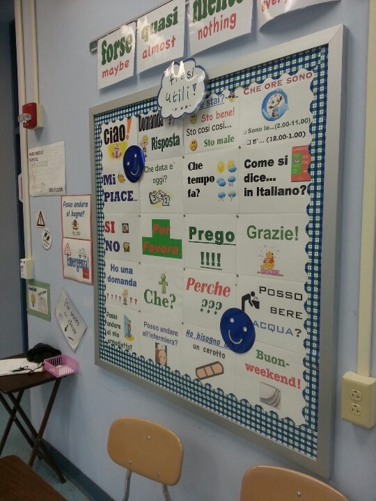 English In Italian: 57 Best Images About Italian Classroom On Pinterest