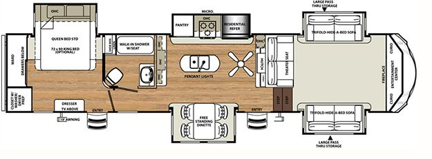 Sandpiper Fifth Wheels by Forest River RV 377FLIK