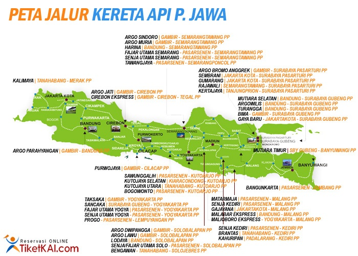 Peta Jalur Kereta Api P Jawa