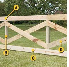Build a Post-and-Rail Fence: 4x4 Fence posts come in 4x4 and 3.5x3.5 - Make sure you measure first before buying Fence Armor!