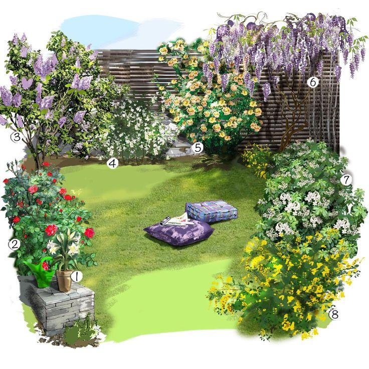 Amnagement jardin en longueur jardin en longueur with for Jardinet en anglais