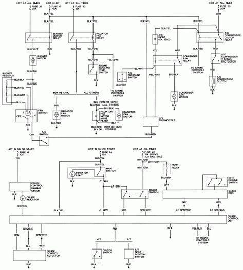 diagram diagram 1995 honda civic wiring diagram in 2020