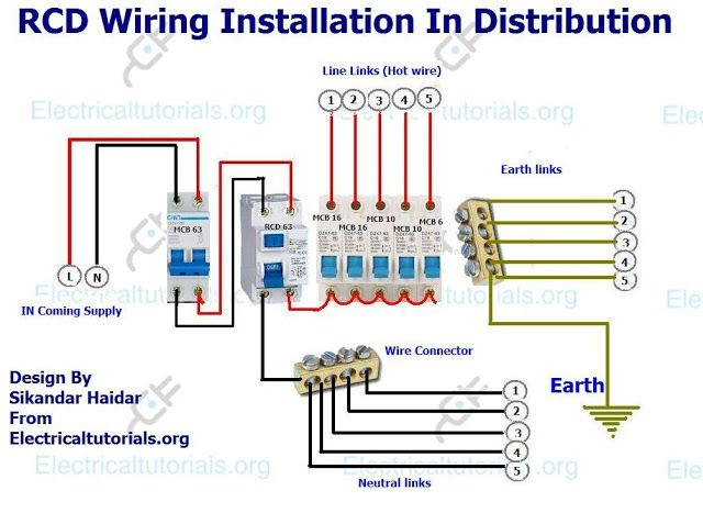 rcd wiring installation in single phase distribution board ... single phase house wiring diagram #3