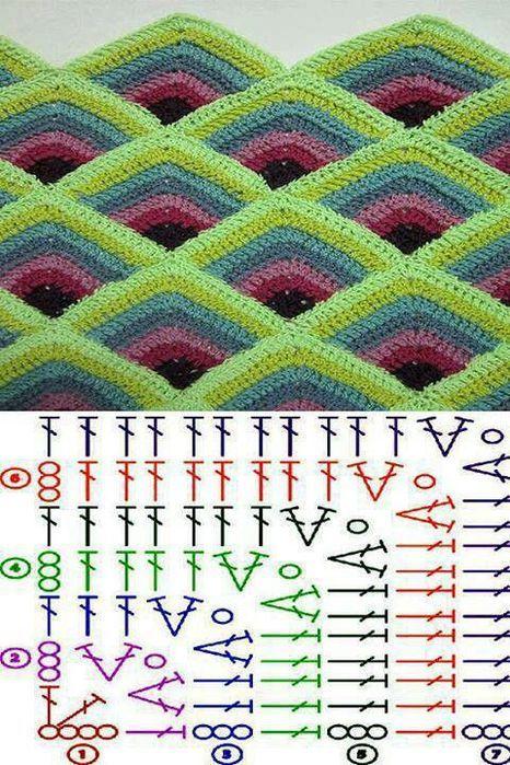 Треугольный узор для вязания крючком. Интересный узор для вязания крючком   Все о рукоделии: схемы, мастер классы, идеи на сайте labhousehold.com