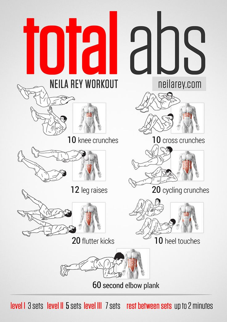 Total Abs Workout 2014 - It's nice to see what part is being worked for each different exercise...
