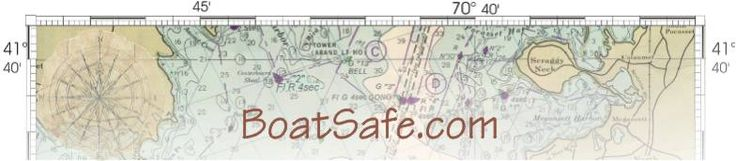 Navigating Inlets BoatSafe.com Arguably, one of the most dangerous locations that a small boat can be located is in the jaws of an ocean inlet with a strong onshore wind and a maximum ebb tidal current. The waves become greater in height and shorter in period.