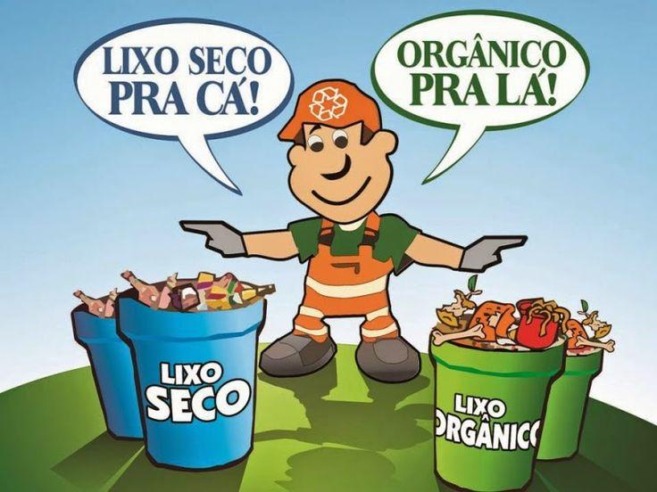Autossustentável: Separação do lixo