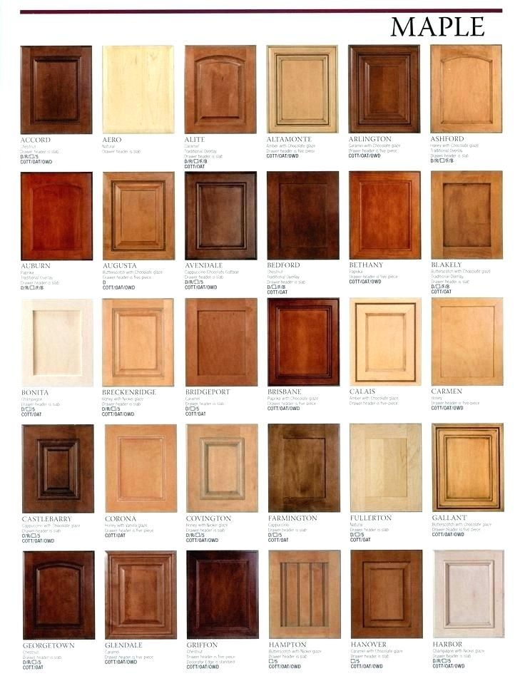 changing color of kitchen cabinets – rufusfansler.co