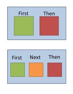First/Then and First/Next/Then visuals for Special Ed & Autism - free…