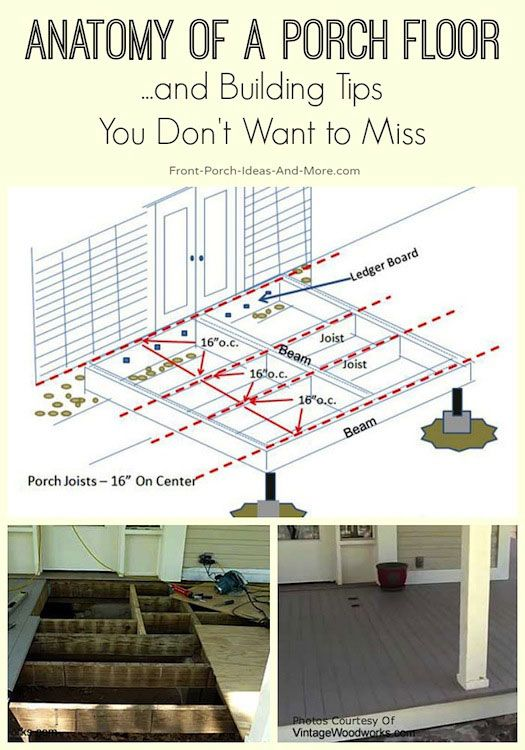 Anatomy Of A Porch Floor & Building Tips