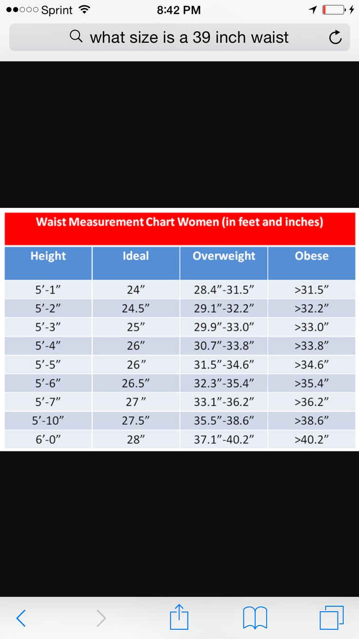 Best 25 waist measurement chart ideas on pinterest body for womenideal waist measurement by height nvjuhfo Choice Image