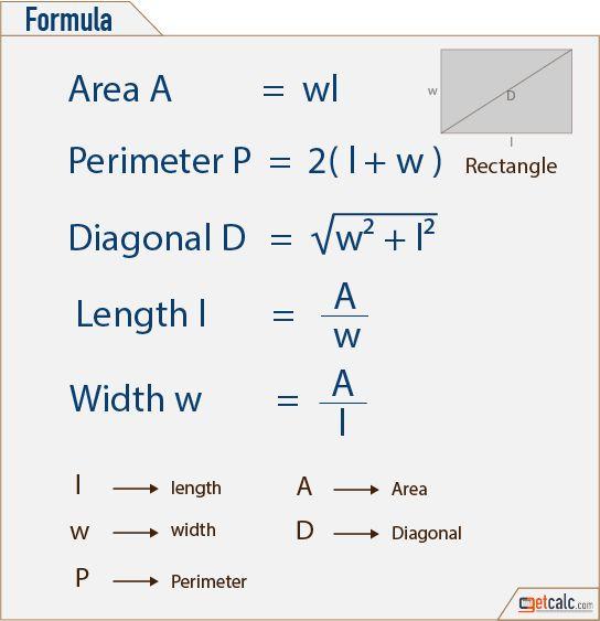 Rectangle Formulas - Area, Perimeter, Diagonal, Length & Width