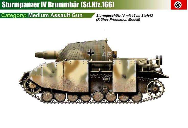 Sturmpanzer IV Brummbär (early production model)