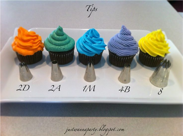how to get best frosting consistency for piping