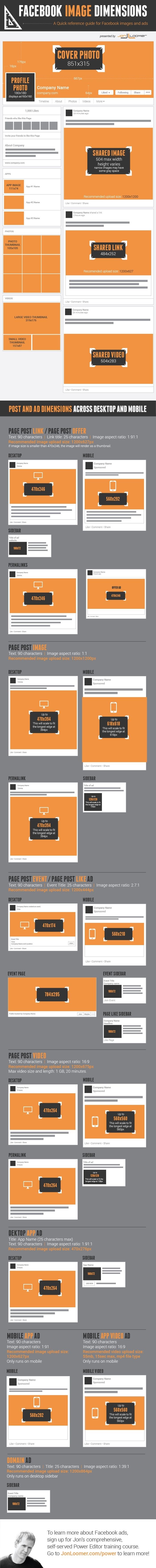 INFOGRAPHIC: Facebook's New Image Dimensions