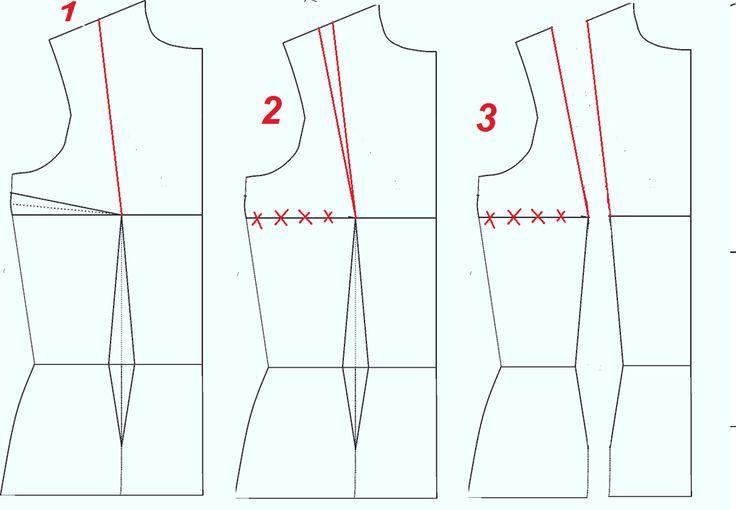 Transferência de pence-Recorte de ombro a cintura