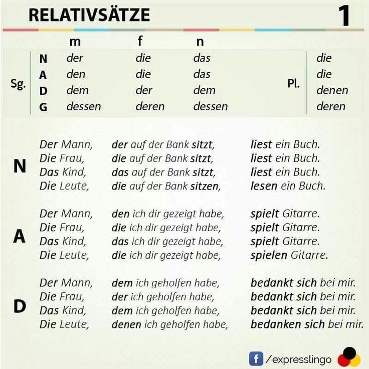 Image result for relativsätze