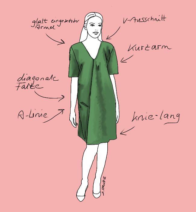 Sie brauchen ein Sommer-Kleid, das vielfältig einsetzbar ist und Pölsterchen an Taille und Bauch sowie breite Hüften und kräftige Oberschenkel kaschiert? Hier ist es.