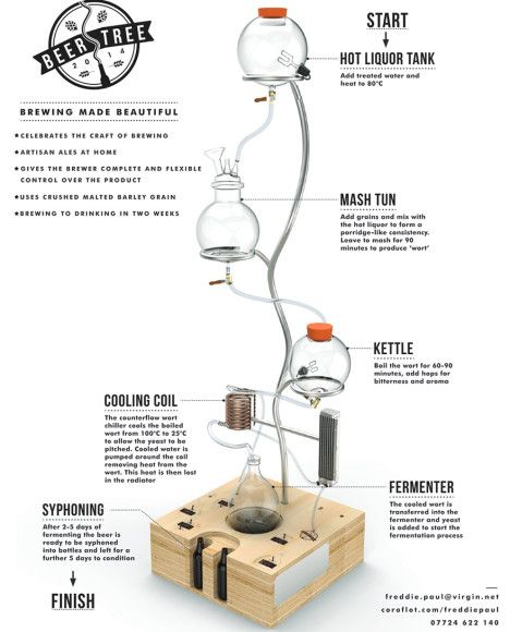 Beer Tree: Sculptural Gravity-Fed Home Brewing Kit. YEs please. Awesome design!