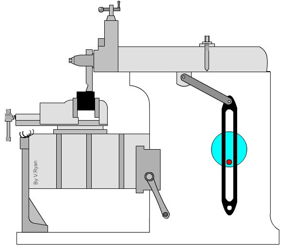 The Shaping Machine and its Mechanism