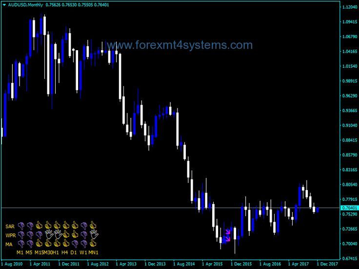 Download Free Forex Signal Table Indicator Download Forex