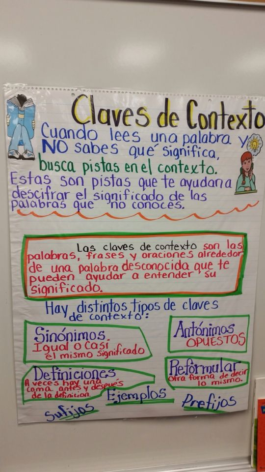 Spanish context clues anchor chart