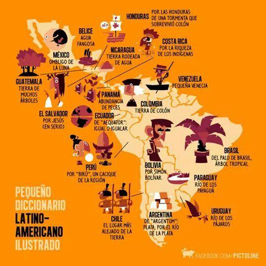 América Latina. Origen de los nombres de los países.   Asignaturas ...
