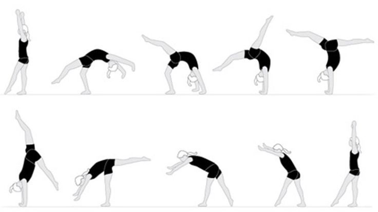 how to do a front walkover - Google Search