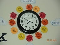 Using post-its around the clock