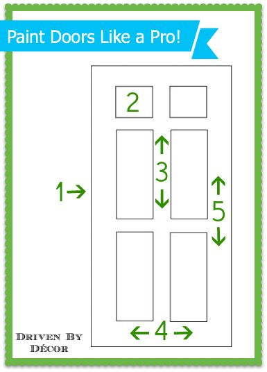 How To Paint an Interior Door Like a Pro! | drivenbydecor.com  PAINT TRICKS HOW TO PAINT DOORS