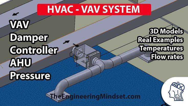 HVAC - VAV Systems   Variable air volume, Hvac, System