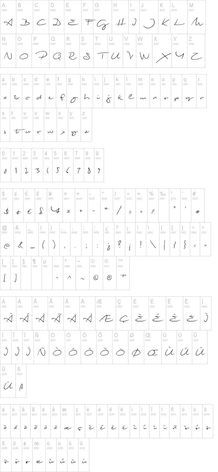 Biloxi Script Schriftart | dafont.com