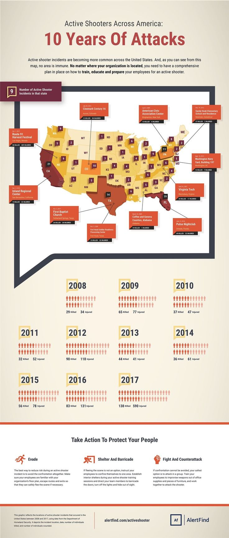 Active Shooter Events, By The Numbers infographic