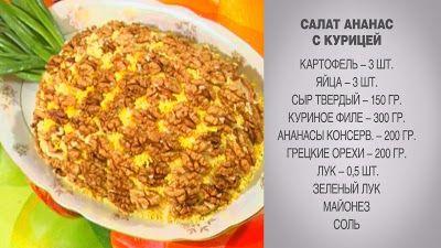 Вкусные домашние рецепты: Салат / Салат Ананас / Салат Ананс с курицей / Сал...