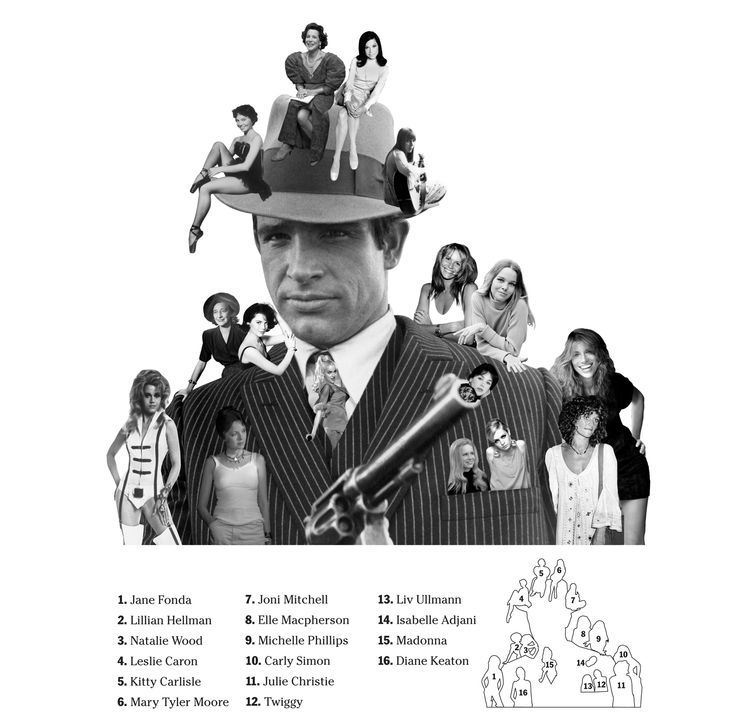 A photomontage of some of Warren Beatty