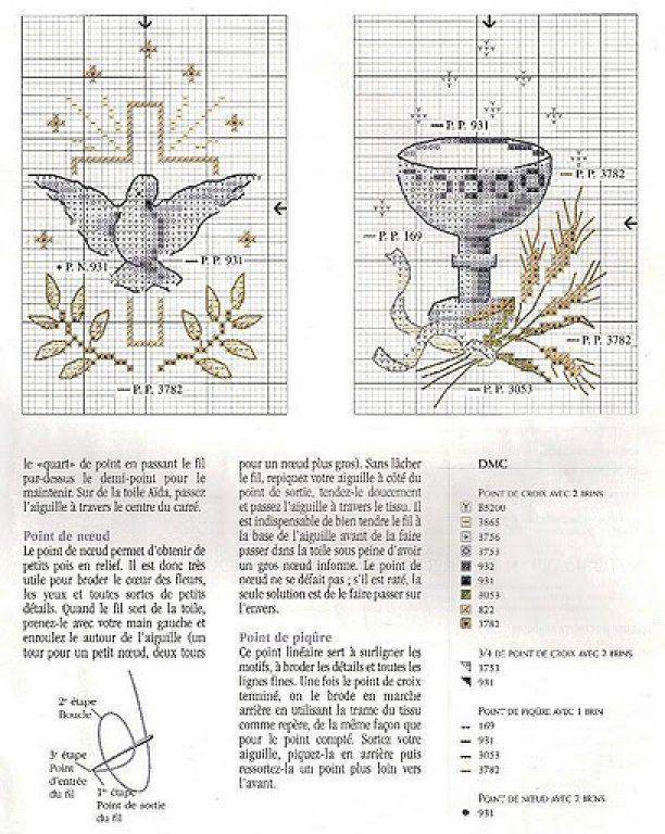 PRIMERA COMUNION Y RECUERDOS (pág. 9) | Aprender manualidades es facilisimo.com