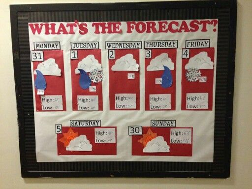 A weather bulletin board