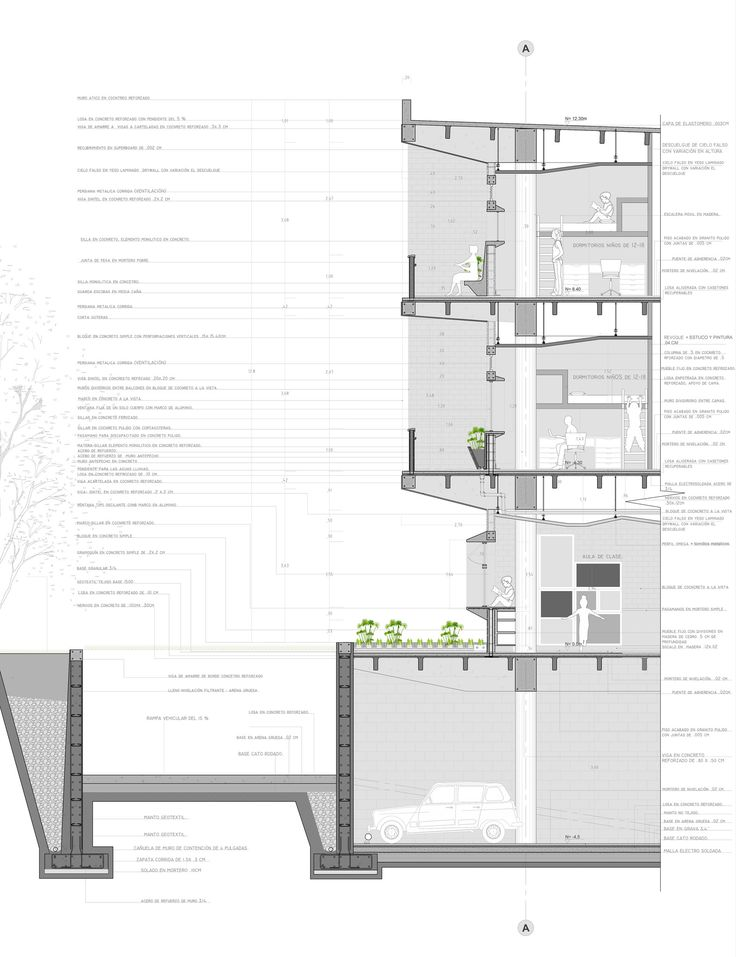 M s de 25 ideas incre bles sobre corte por fachada en for Cortes arquitectonicos