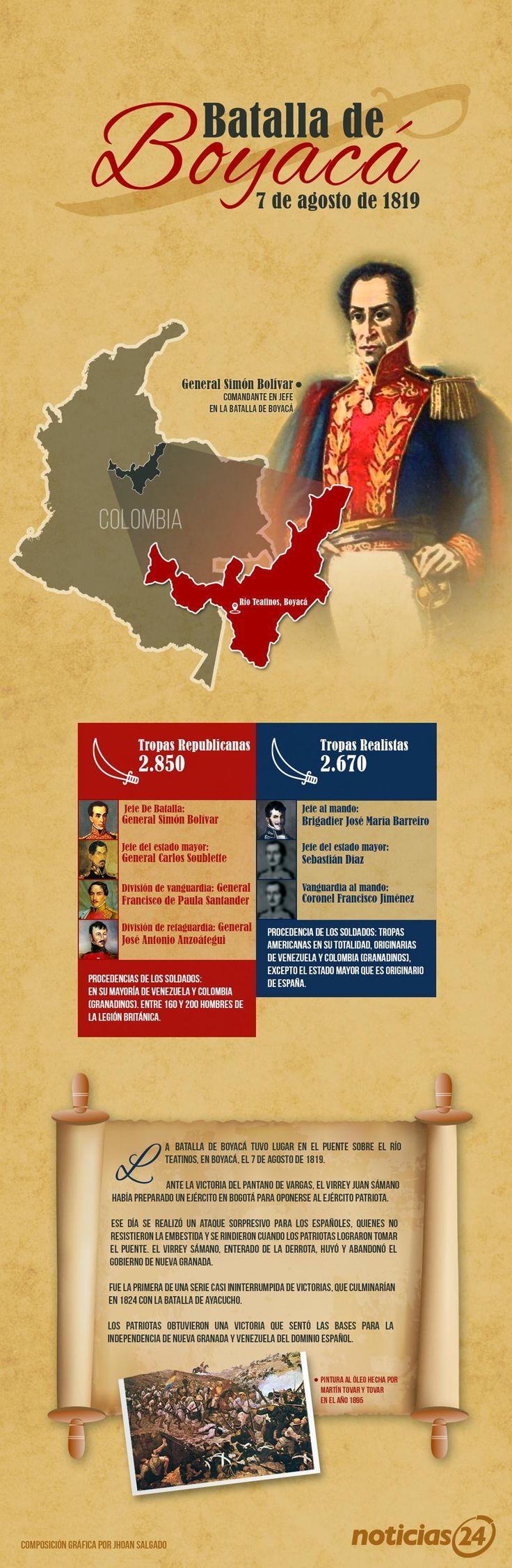 la Batalla de Boyacá, la contienda decisiva por la emancipación de #Venezuela