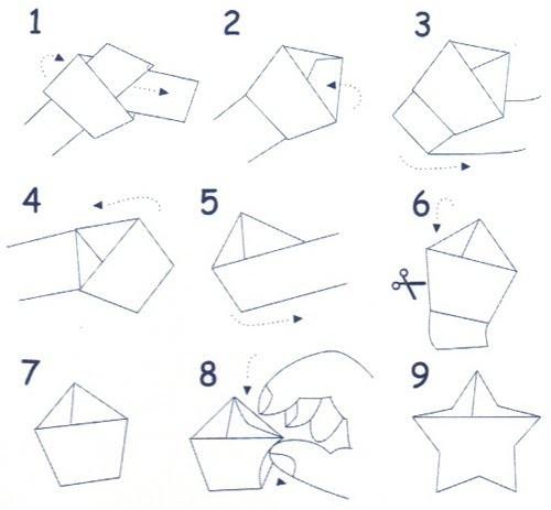Best 25 origami lucky star ideas on pinterest famous for Diy lucky stars