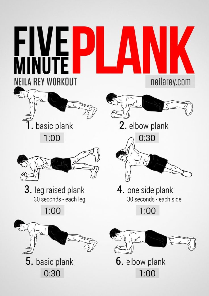 Five Minute Plank Workout Adding it to my after run workout.